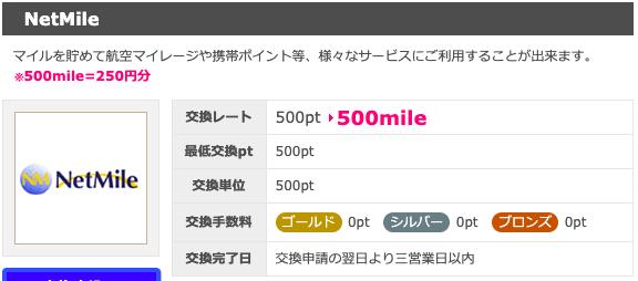 NetMile